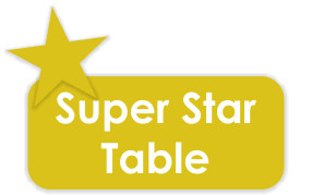 Super Star Table - $2200
